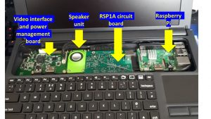A self contained laptop/SDR receiver using an RSP1A – SDRplay